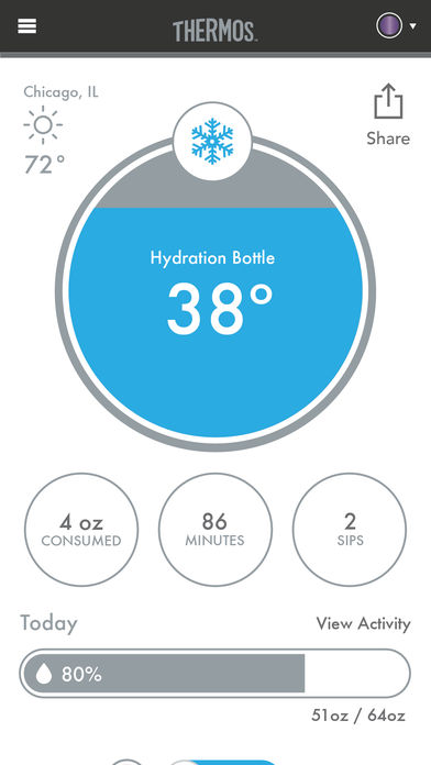 Thermo's Hydration para el Thermos Smart Lid