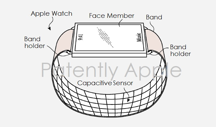Face ID en el Apple Watch