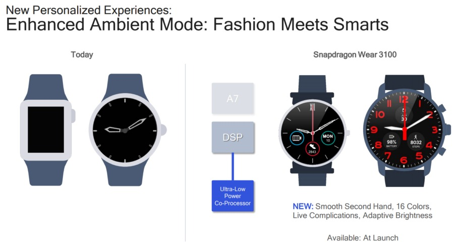 Modo ambiental en los próximos smartwatches Wear OS con procesador Qualcomm Snapdragon Wear 3100 | Imagen: Qualcomm